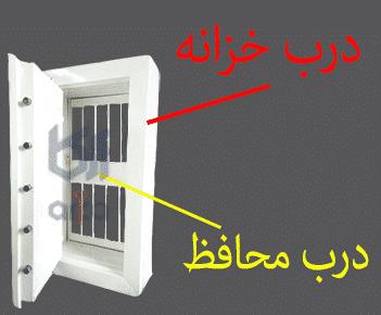 درب محافظ